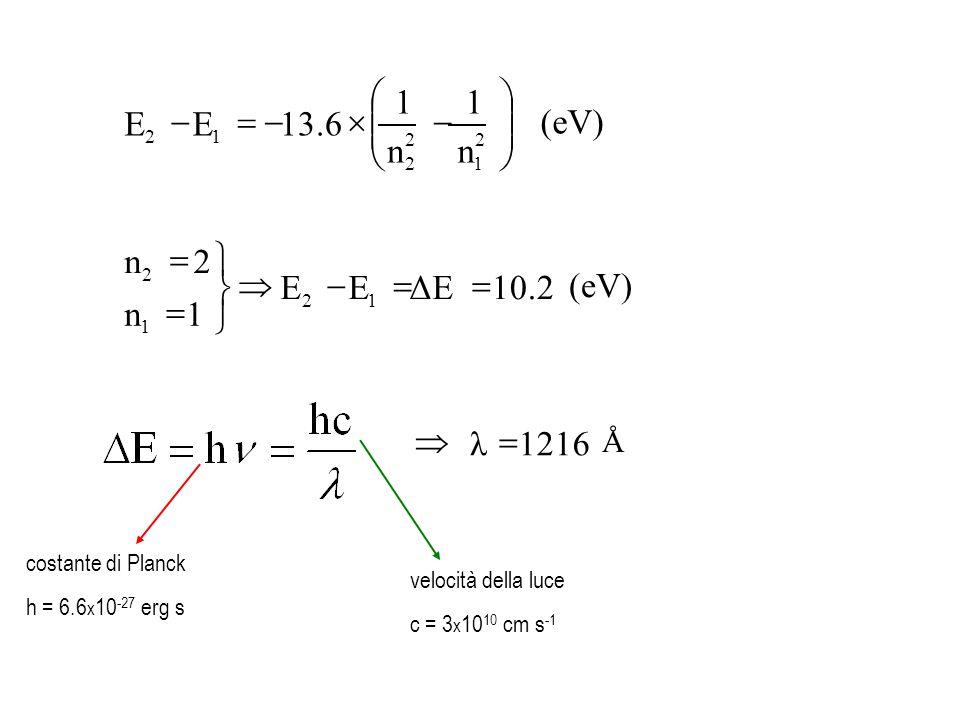velocità della luce c = 3 x 10 10 cm s -1 1216λ (eV)10.2ΔEEE 1n 2n (eV) n 1 n 1 13.6EE 12 1 2 2 1 2 2 12 Å costante di Planck h = 6.6 x 10 -27 erg s