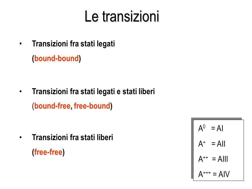 Le transizioni Transizioni fra stati legati (bound-bound) Transizioni fra stati legati e stati liberi ( bound-free, free-bound) Transizioni fra stati