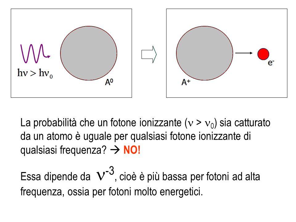 La probabilità che un fotone ionizzante ( > 0 ) sia catturato da un atomo è uguale per qualsiasi fotone ionizzante di qualsiasi frequenza? NO! Essa di