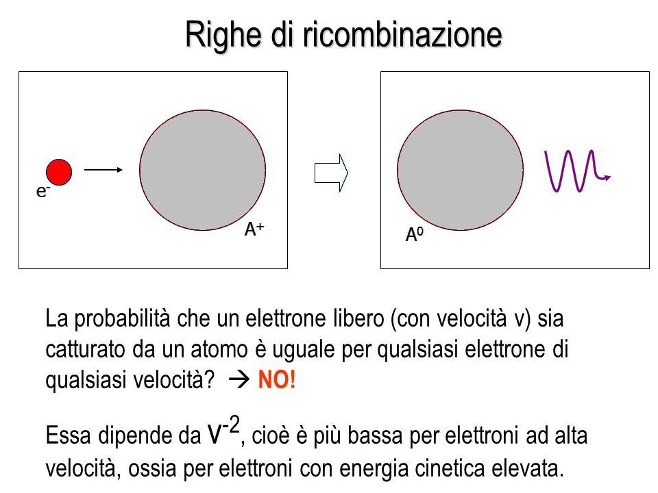 Righe di ricombinazione La probabilità che un elettrone libero (con velocità v) sia catturato da un atomo è uguale per qualsiasi elettrone di qualsias
