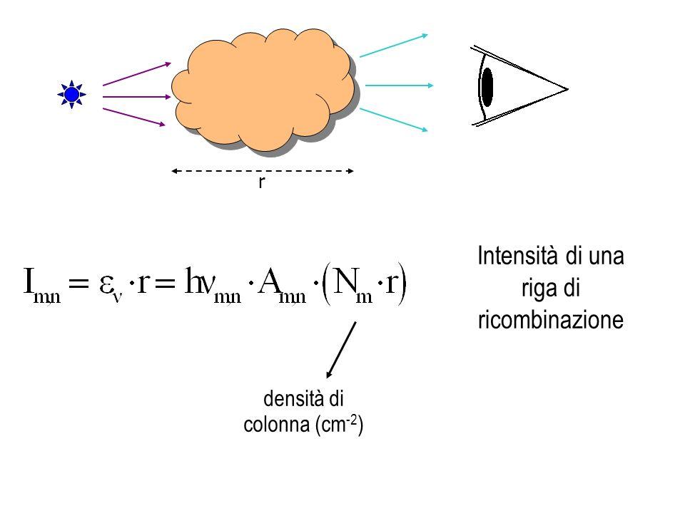 r Intensità di una riga di ricombinazione densità di colonna (cm -2 )