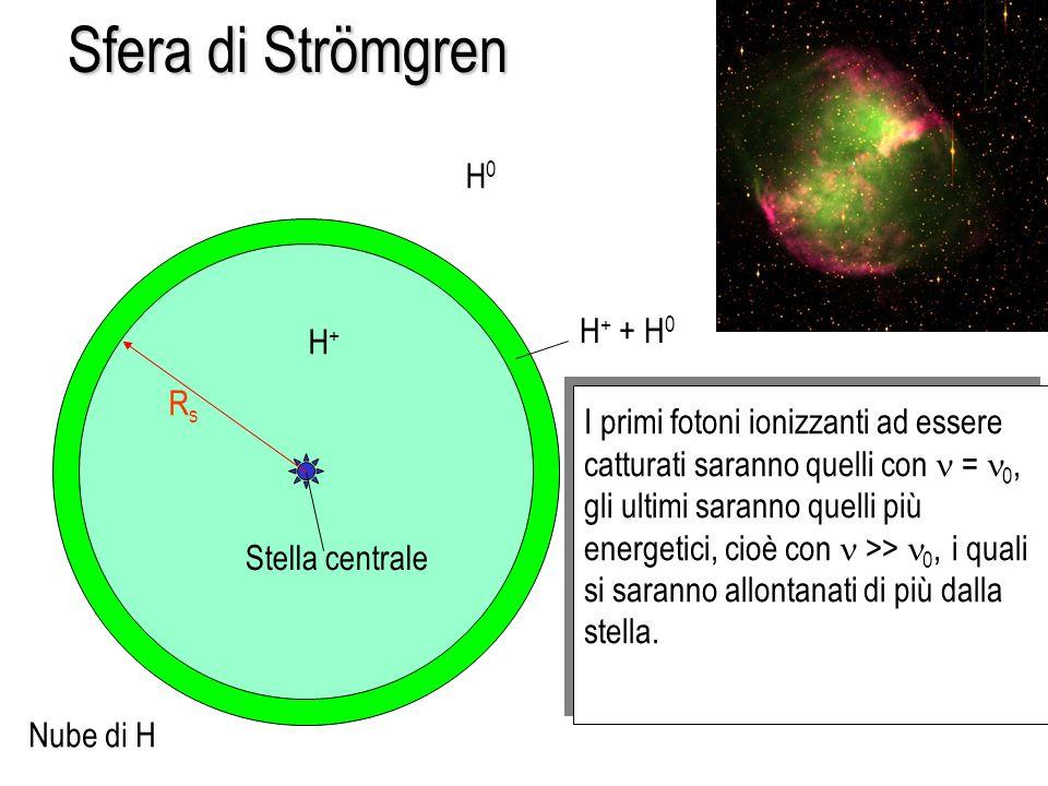 Nube di H H+H+ H0H0 H + + H 0 Stella centrale RsRs Sfera di Strömgren I primi fotoni ionizzanti ad essere catturati saranno quelli con = 0, gli ultimi