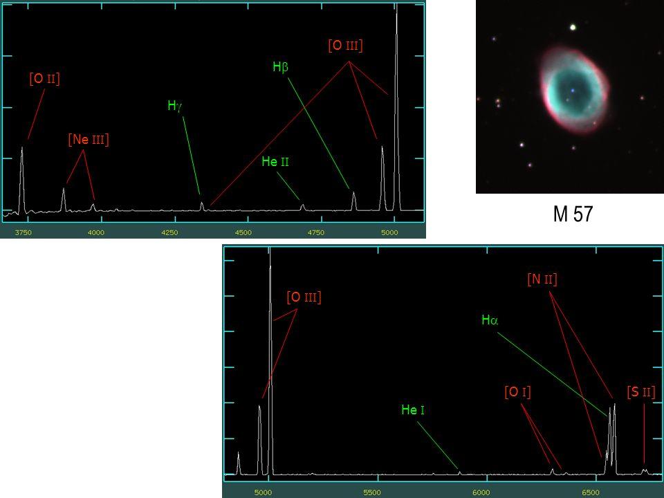 Il Cielo come laboratorio- Spettroscopia delle nebulose- 2008 [O III ] [O I ][S II ] [N II ] He I H [O II ] [Ne III ] [O III ] H H He II M 57