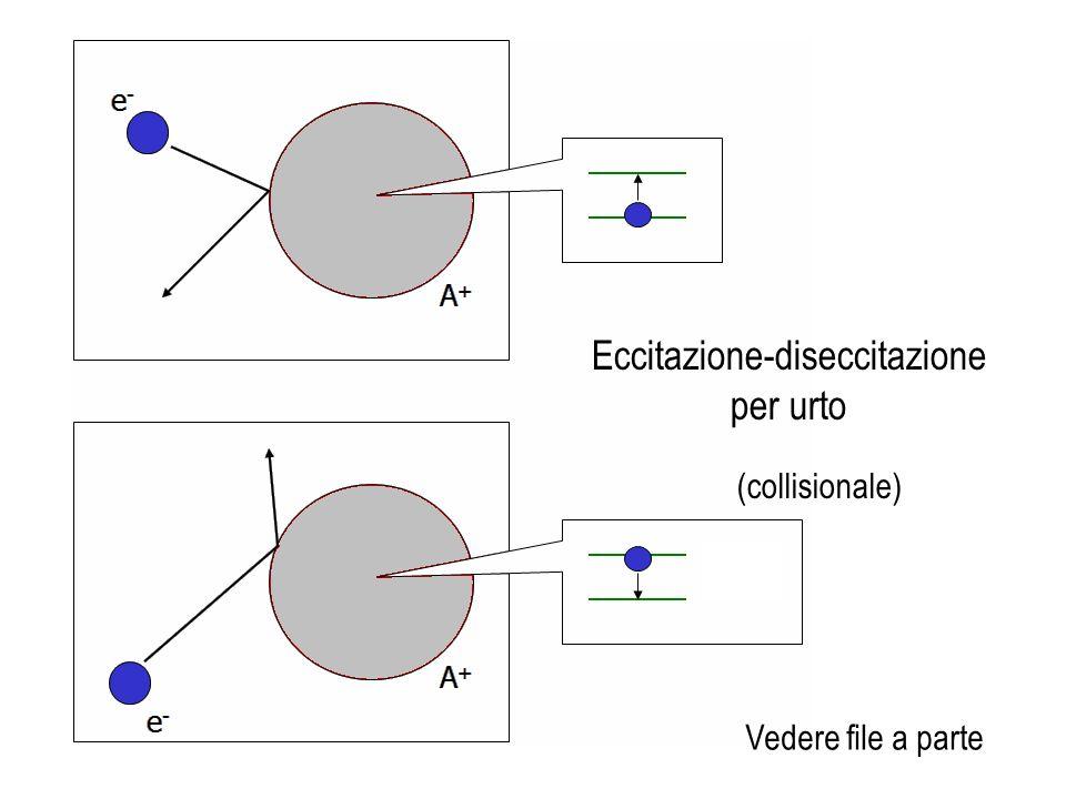 Eccitazione-diseccitazione per urto (collisionale) Vedere file a parte