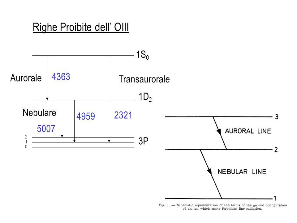 1S 0 1D 2 3P Aurorale Nebulare Transaurorale 4363 5007 4959 2321 Righe Proibite dell OIII 0 1 2