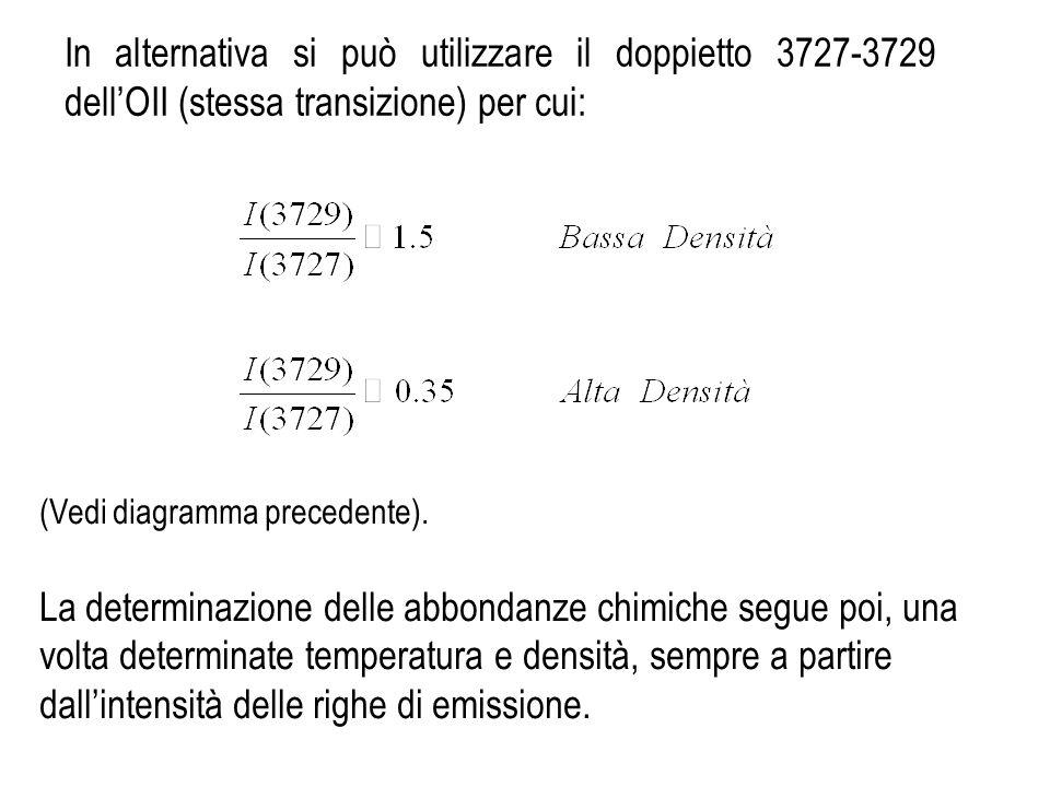 In alternativa si può utilizzare il doppietto 3727-3729 dellOII (stessa transizione) per cui: (Vedi diagramma precedente). La determinazione delle abb
