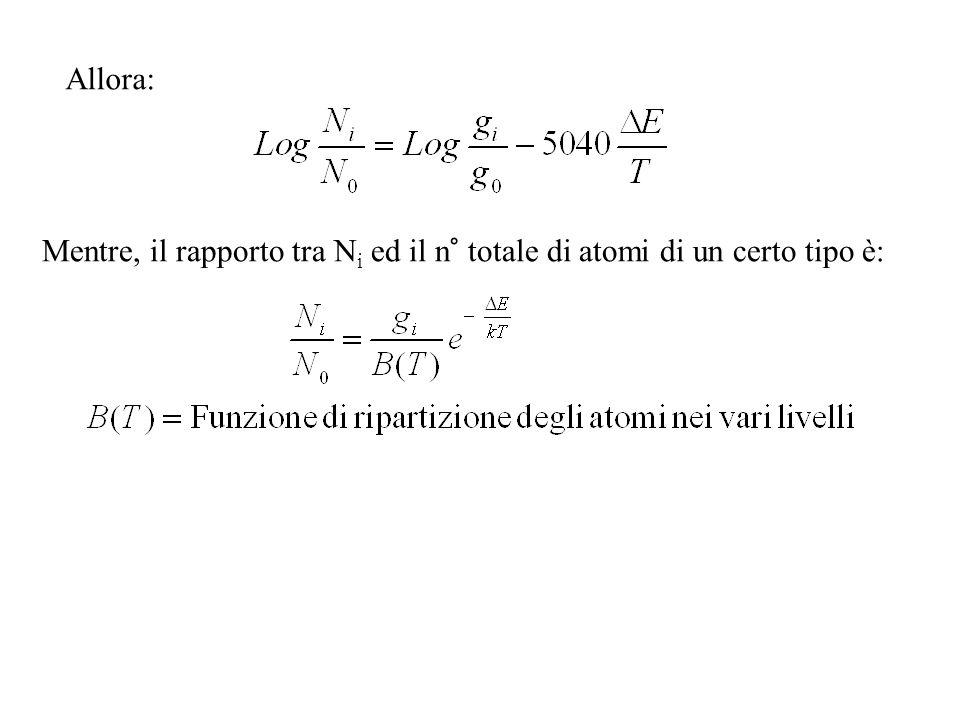 Allora: Mentre, il rapporto tra N i ed il n° totale di atomi di un certo tipo è: