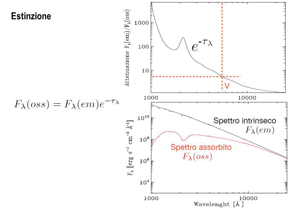 Nel 1923, SAHA eseguì il calcolo (fra atomi neutri e I ionizzazione): X = Grado di Ionizzazione (rapporto fra il n° degli ioni ed il n° totale di atomi neutri più gli atomi ionizzati ) V = Potenziale di ionizzazione T = temperatura del mezzo X = 0 nessun atomo ionizzato X = 1 nessun atomo neutro La formula di Saha mostra che X aumenta al crescere di T e diminuisce (a parità di T) col crescere di V e P.