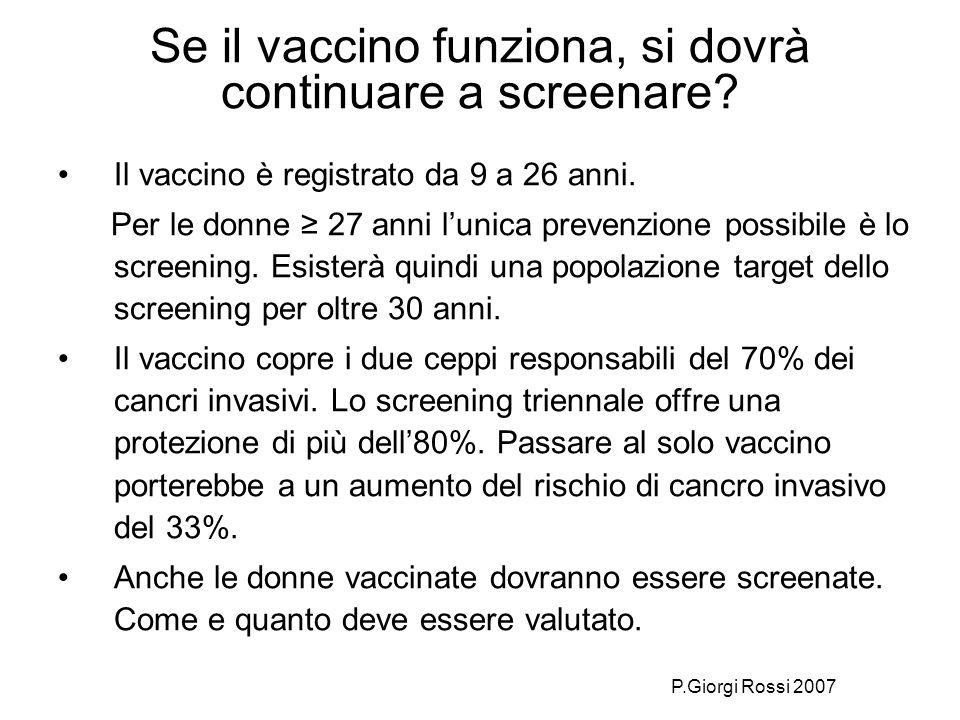 Se il vaccino funziona, si dovrà continuare a screenare? Il vaccino è registrato da 9 a 26 anni. Per le donne 27 anni lunica prevenzione possibile è l