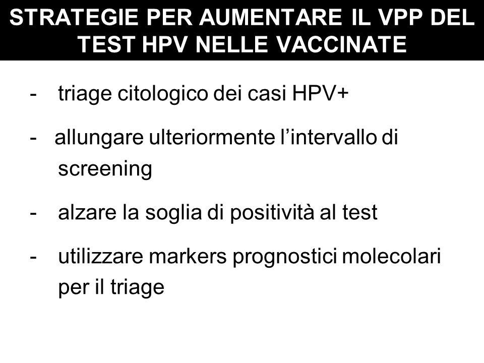 STRATEGIE PER AUMENTARE IL VPP DEL TEST HPV NELLE VACCINATE - triage citologico dei casi HPV+ - allungare ulteriormente lintervallo di screening - alz