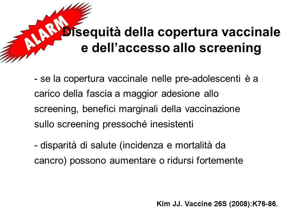 Kim JJ. Vaccine 26S (2008):K76-86. - se la copertura vaccinale nelle pre-adolescenti è a carico della fascia a maggior adesione allo screening, benefi