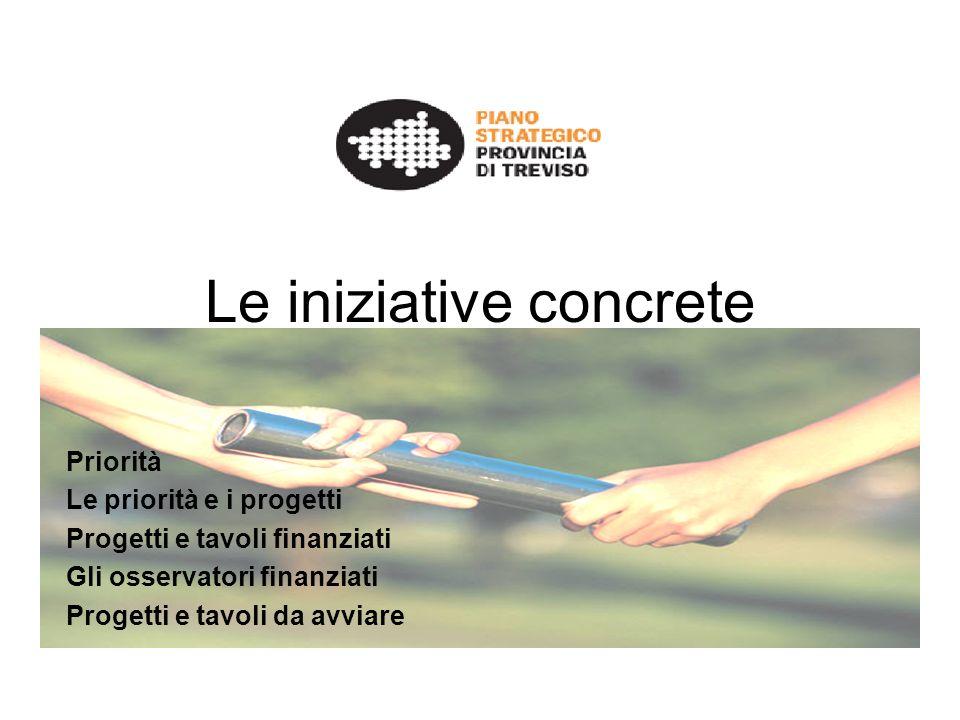 Le iniziative concrete Priorità Le priorità e i progetti Progetti e tavoli finanziati Gli osservatori finanziati Progetti e tavoli da avviare