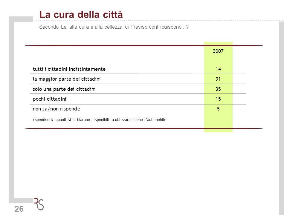 26 La cura della città Secondo Lei alla cura e alla bellezza di Treviso contribuiscono...? 2007 tutti i cittadini indistintamente 14 la maggior parte