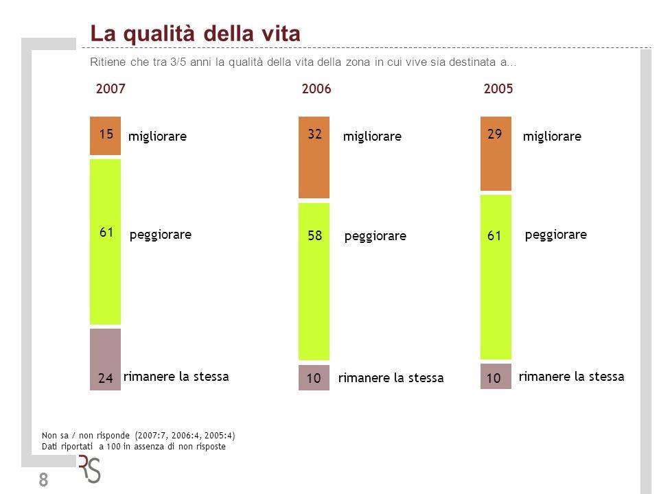 29 I compiti della Provincia di Treviso Parliamo infine delle responsabilità in tema ambientale della Provincia.