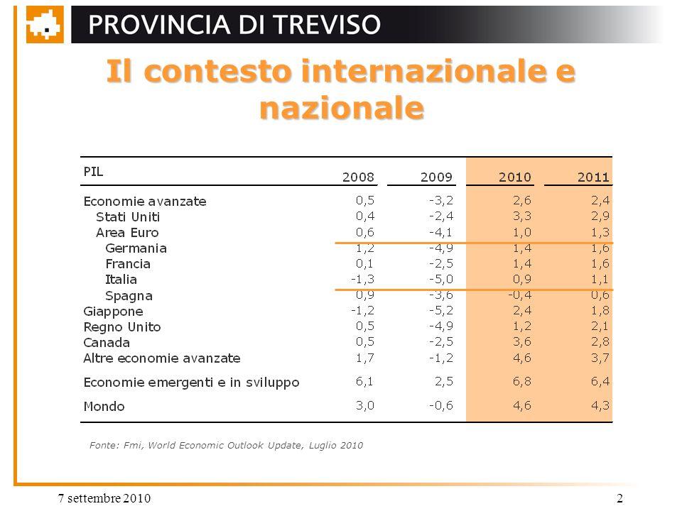 7 settembre 20103 Il contesto regionale e provinciale Fonte: indagine congiunturale Unioncamere del Veneto – CCIAA Treviso