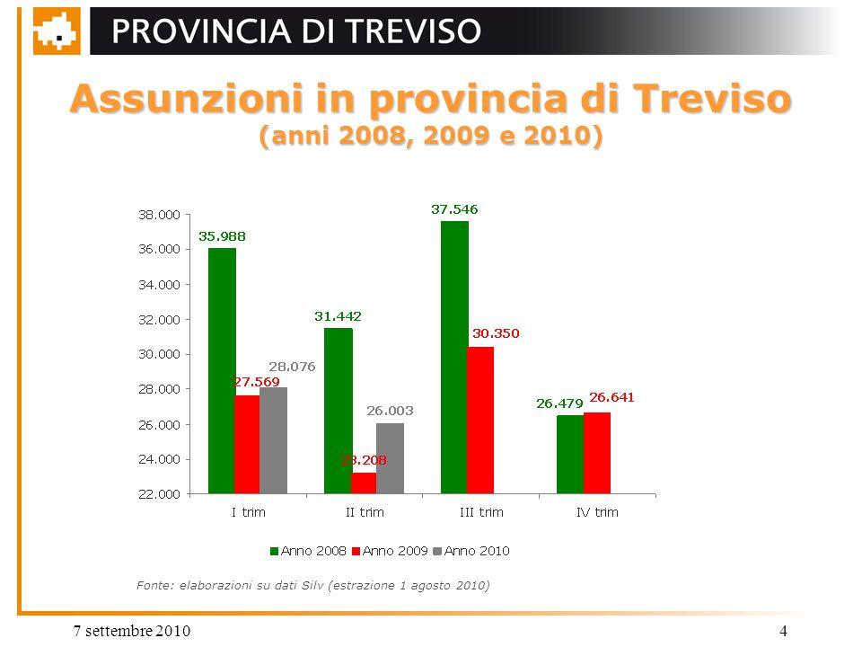 7 settembre 20104 Assunzioni in provincia di Treviso (anni 2008, 2009 e 2010) Fonte: elaborazioni su dati Silv (estrazione 1 agosto 2010)
