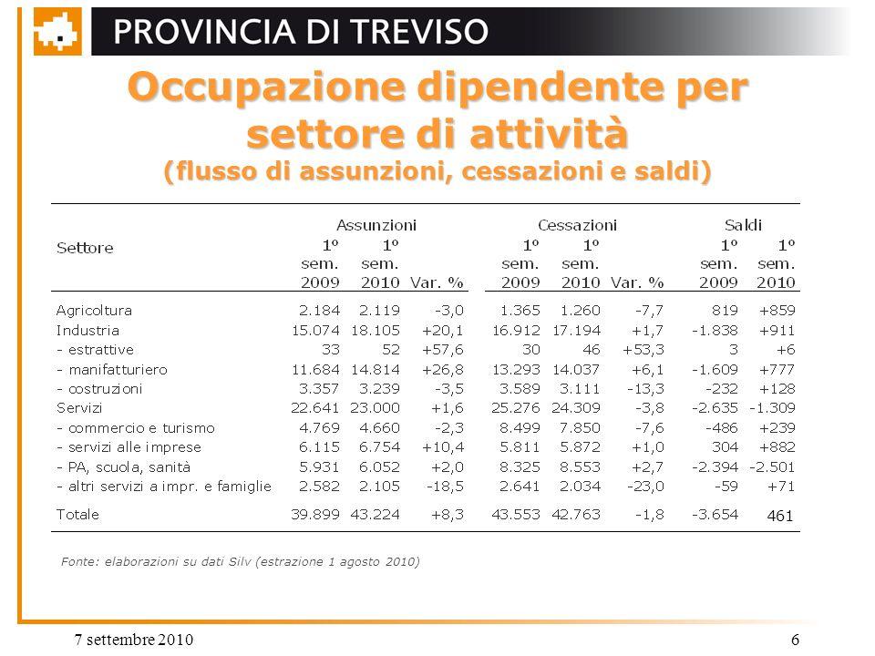 7 settembre 20106 Occupazione dipendente per settore di attività (flusso di assunzioni, cessazioni e saldi) Fonte: elaborazioni su dati Silv (estrazio