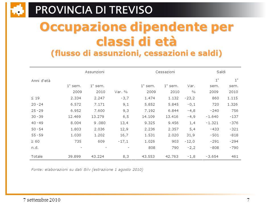 7 settembre 20107 Occupazione dipendente per classi di età (flusso di assunzioni, cessazioni e saldi) Fonte: elaborazioni su dati Silv (estrazione 1 a