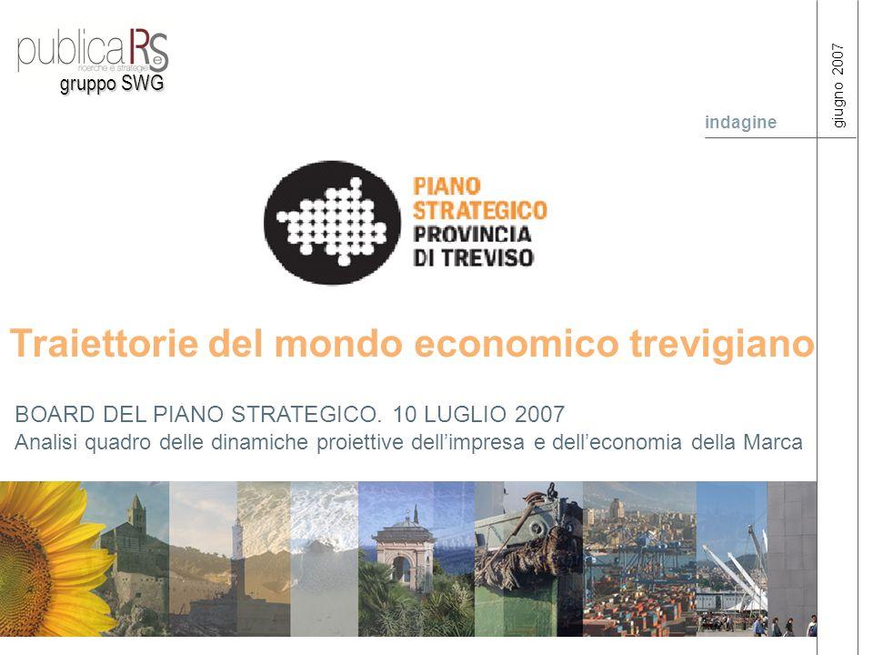 Traiettorie del mondo economico trevigiano BOARD DEL PIANO STRATEGICO.