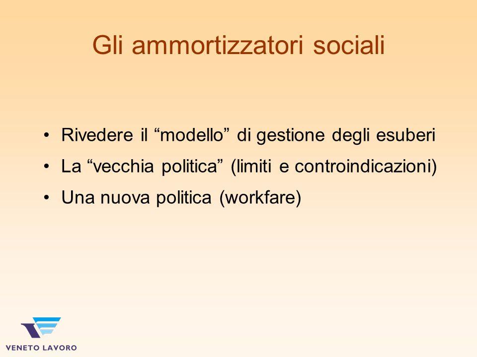 Gli ammortizzatori sociali Rivedere il modello di gestione degli esuberi La vecchia politica (limiti e controindicazioni) Una nuova politica (workfare)