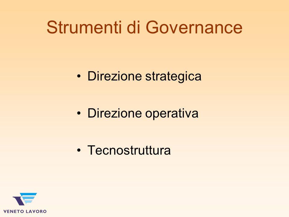 Strumenti di Governance Direzione strategica Direzione operativa Tecnostruttura