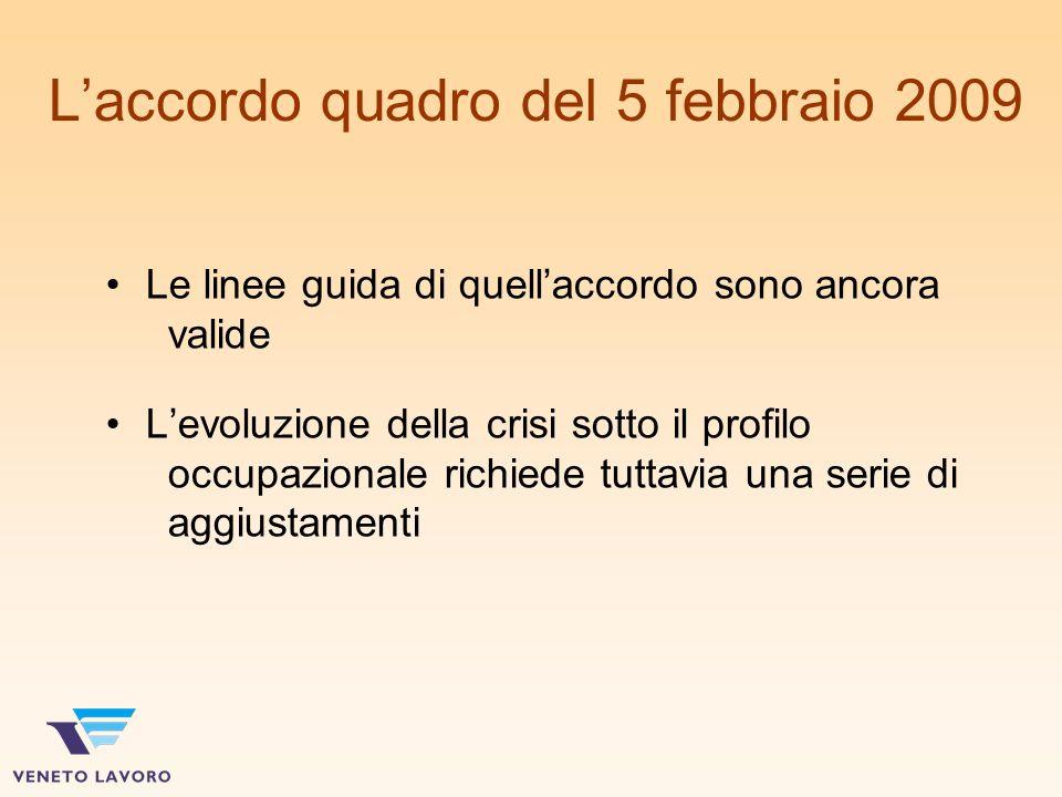Laccordo quadro del 5 febbraio 2009 Le linee guida di quellaccordo sono ancora valide Levoluzione della crisi sotto il profilo occupazionale richiede tuttavia una serie di aggiustamenti