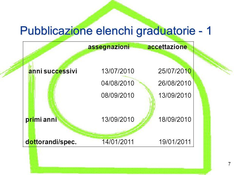 7 Pubblicazione elenchi graduatorie - 1 assegnazioni accettazione anni successivi13/07/201025/07/2010 04/08/201026/08/2010 08/09/201013/09/2010 primi anni13/09/201018/09/2010 dottorandi/spec.14/01/2011 19/01/2011