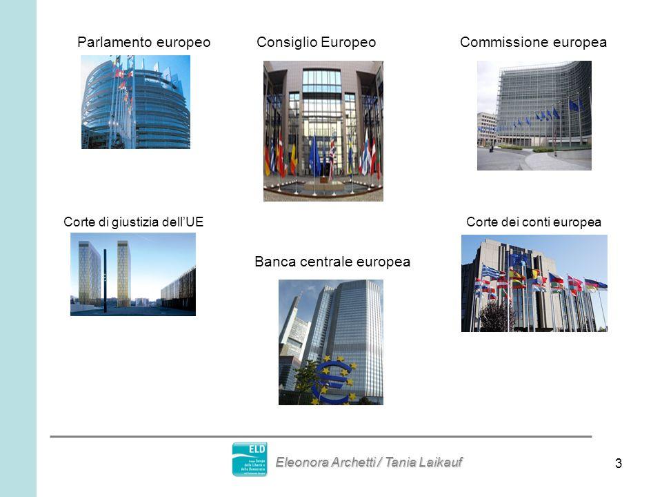 3 Parlamento europeo Consiglio Europeo Commissione europea Corte di giustizia dellUE Corte dei conti europea Banca centrale europea Eleonora Archetti / Tania Laikauf