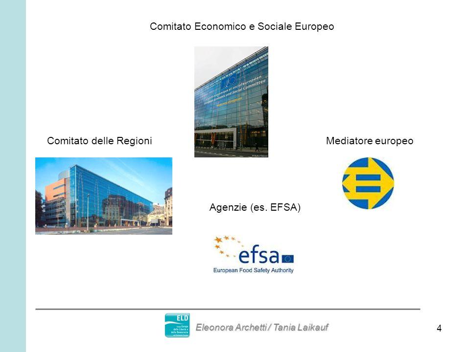 4 Comitato Economico e Sociale Europeo Comitato delle Regioni Mediatore europeo Agenzie (es. EFSA) Eleonora Archetti / Tania Laikauf