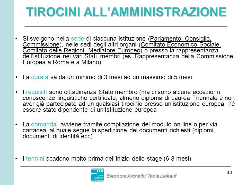 44 TIROCINI ALLAMMINISTRAZIONE Si svolgono nella sede di ciascuna istituzione (Parlamento, Consiglio, Commissione), nelle sedi degli altri organi (Com