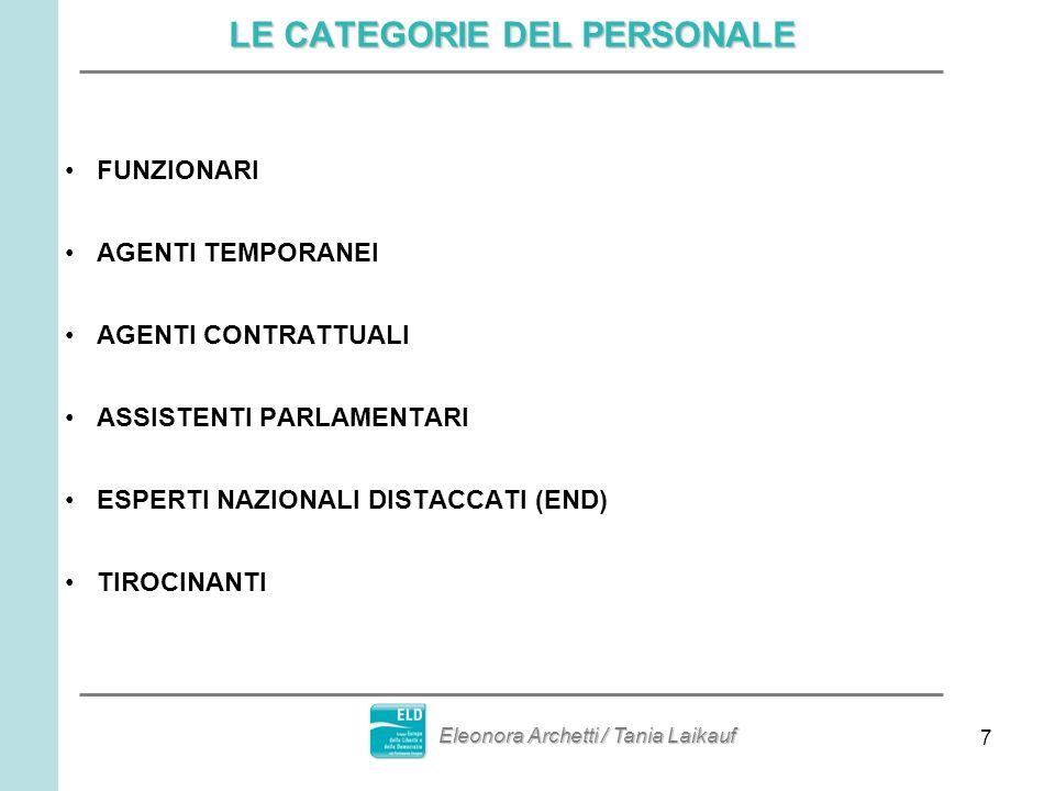 7 LE CATEGORIE DEL PERSONALE FUNZIONARI AGENTI TEMPORANEI AGENTI CONTRATTUALI ASSISTENTI PARLAMENTARI ESPERTI NAZIONALI DISTACCATI (END) TIROCINANTI Eleonora Archetti / Tania Laikauf