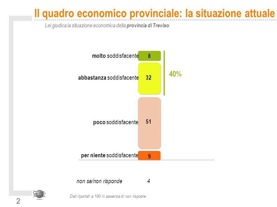 43 La percezione sulla situazione economica Che voto darebbe, utilizzando una scala da 1 a 10, alla qualità della vita in provincia di Treviso.
