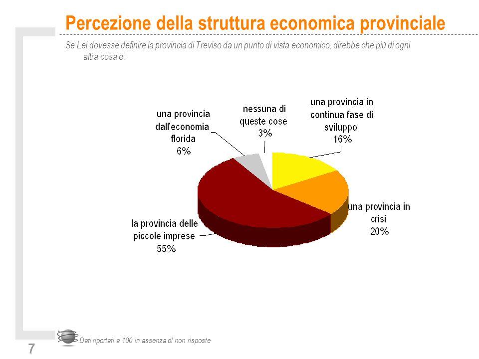 7 Percezione della struttura economica provinciale Se Lei dovesse definire la provincia di Treviso da un punto di vista economico, direbbe che più di ogni altra cosa è: Dati riportati a 100 in assenza di non risposte