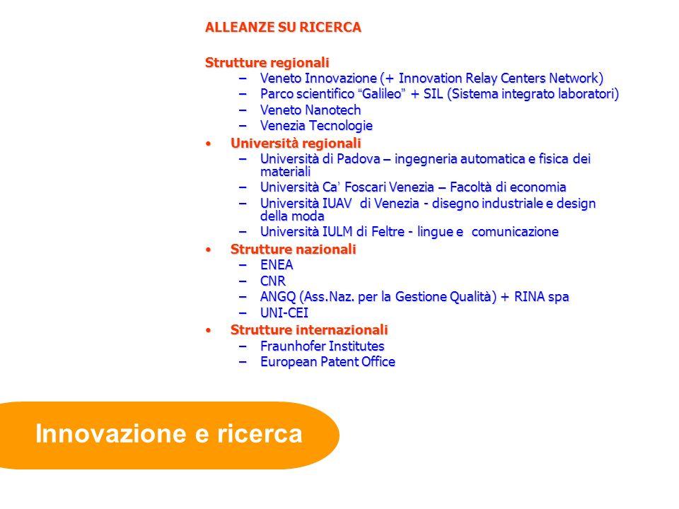 Innovazione e ricerca ALLEANZE SU RICERCA Strutture regionali –Veneto Innovazione (+ Innovation Relay Centers Network) –Parco scientifico Galileo + SIL (Sistema integrato laboratori) –Veneto Nanotech –Venezia Tecnologie Universit à regionaliUniversit à regionali –Universit à di Padova – ingegneria automatica e fisica dei materiali –Universit à Ca Foscari Venezia – Facolt à di economia –Universit à IUAV di Venezia - disegno industriale e design della moda –Universit à IULM di Feltre - lingue e comunicazione Strutture nazionaliStrutture nazionali –ENEA –CNR –ANGQ (Ass.Naz.
