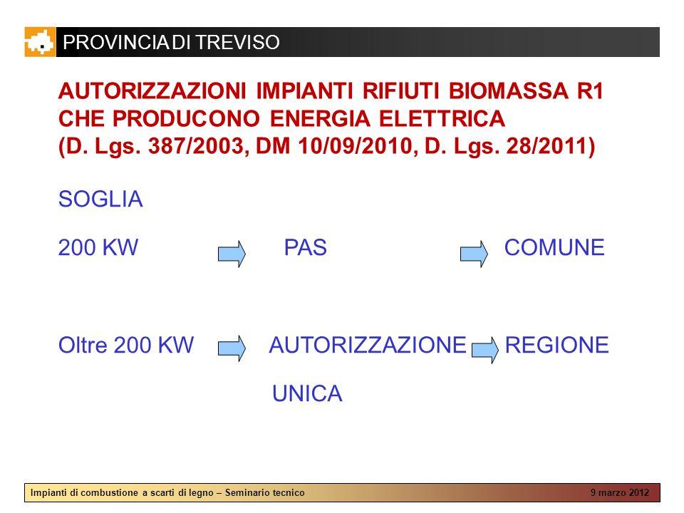PROVINCIA DI TREVISO Impianti di combustione a scarti di legno – Seminario tecnico 9 marzo 2012 AUTORIZZAZIONI IMPIANTI RIFIUTI BIOMASSA R1 CHE PRODUCONO ENERGIA ELETTRICA (D.