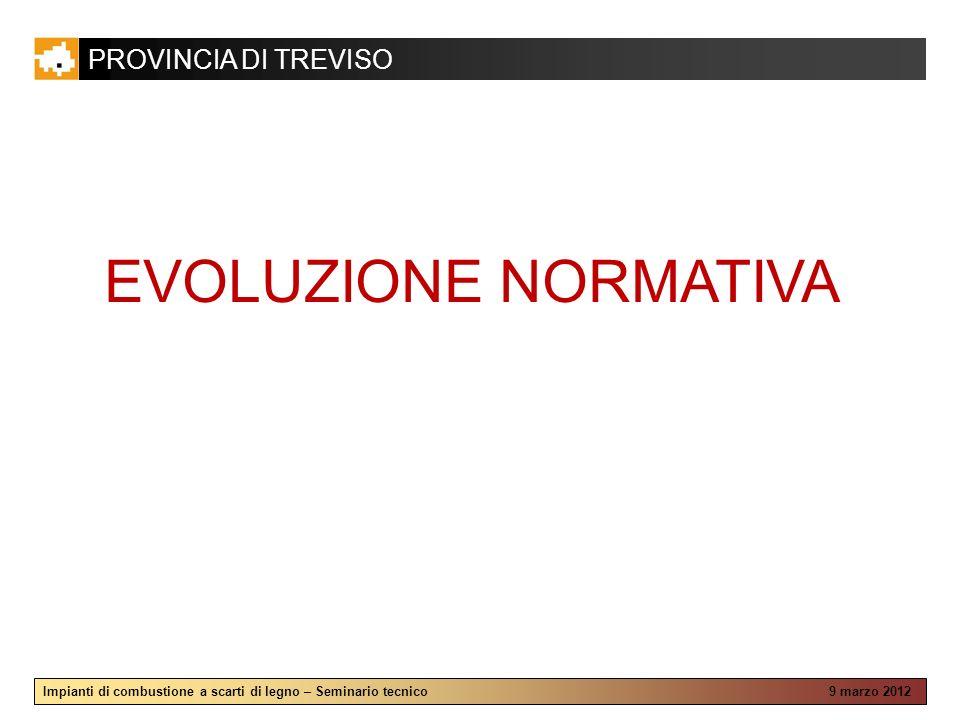 PROVINCIA DI TREVISO Impianti di combustione a scarti di legno – Seminario tecnico 9 marzo 2012 EVOLUZIONE NORMATIVA