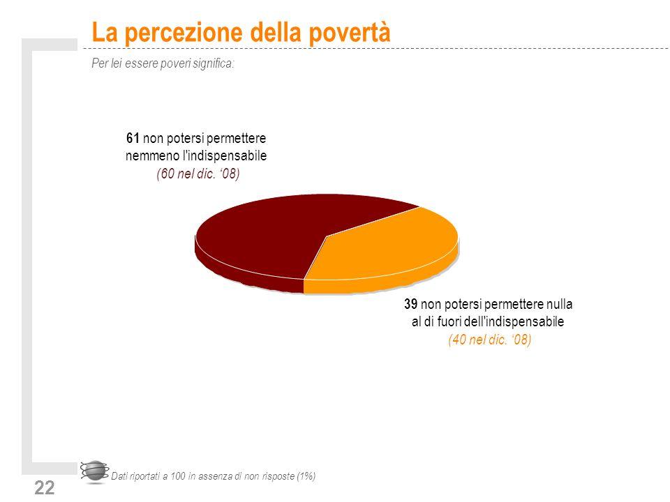 22 La percezione della povertà Per lei essere poveri significa: Dati riportati a 100 in assenza di non risposte (1%) 61 non potersi permettere nemmeno l indispensabile (60 nel dic.