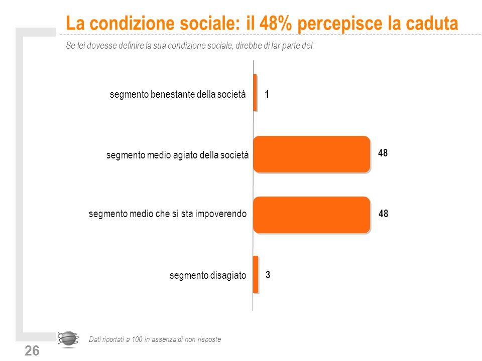 26 La condizione sociale: il 48% percepisce la caduta Se lei dovesse definire la sua condizione sociale, direbbe di far parte del: Dati riportati a 10