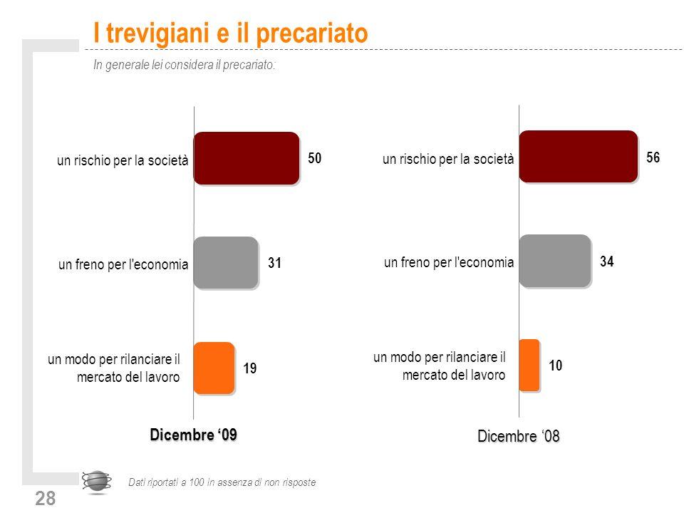 28 I trevigiani e il precariato In generale lei considera il precariato: un modo per rilanciare il mercato del lavoro un freno per l'economia un risch