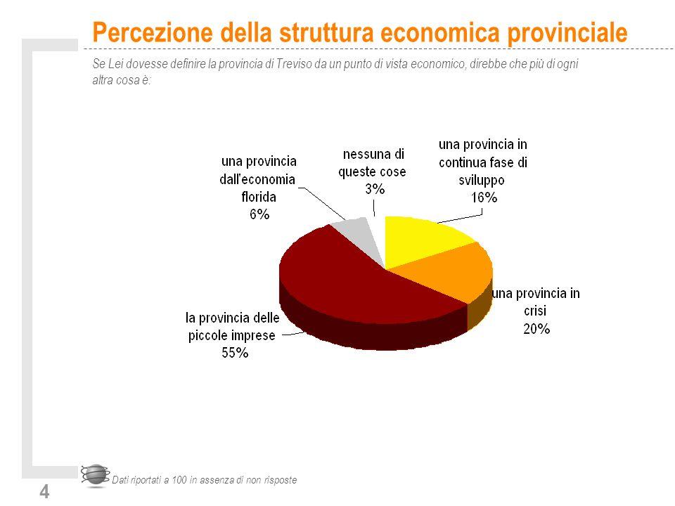 4 Percezione della struttura economica provinciale Se Lei dovesse definire la provincia di Treviso da un punto di vista economico, direbbe che più di ogni altra cosa è: Dati riportati a 100 in assenza di non risposte