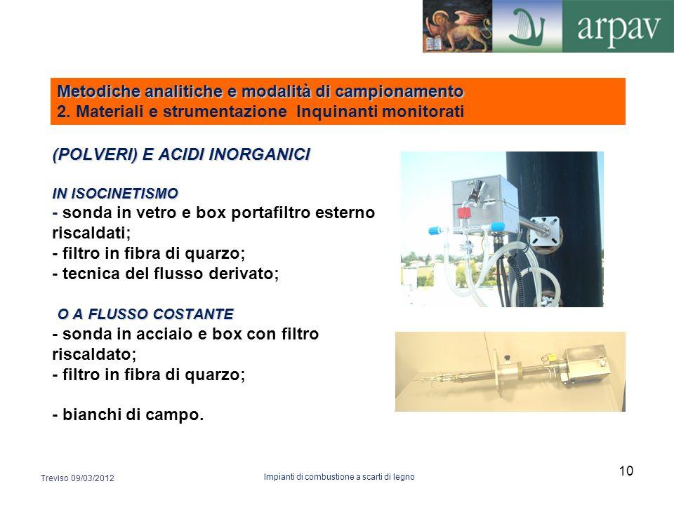 (POLVERI) E ACIDI INORGANICI IN ISOCINETISMO O A FLUSSO COSTANTE (POLVERI) E ACIDI INORGANICI IN ISOCINETISMO - sonda in vetro e box portafiltro ester