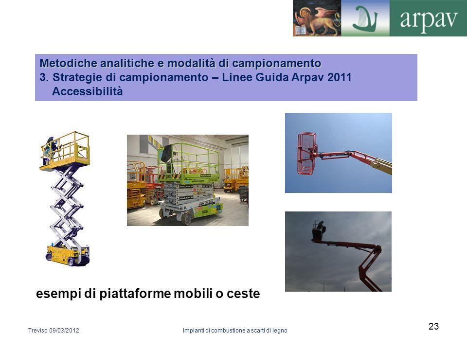esempi di piattaforme mobili o ceste Impianti di combustione a scarti di legno Metodiche analitiche e modalità di campionamento Metodiche analitiche e