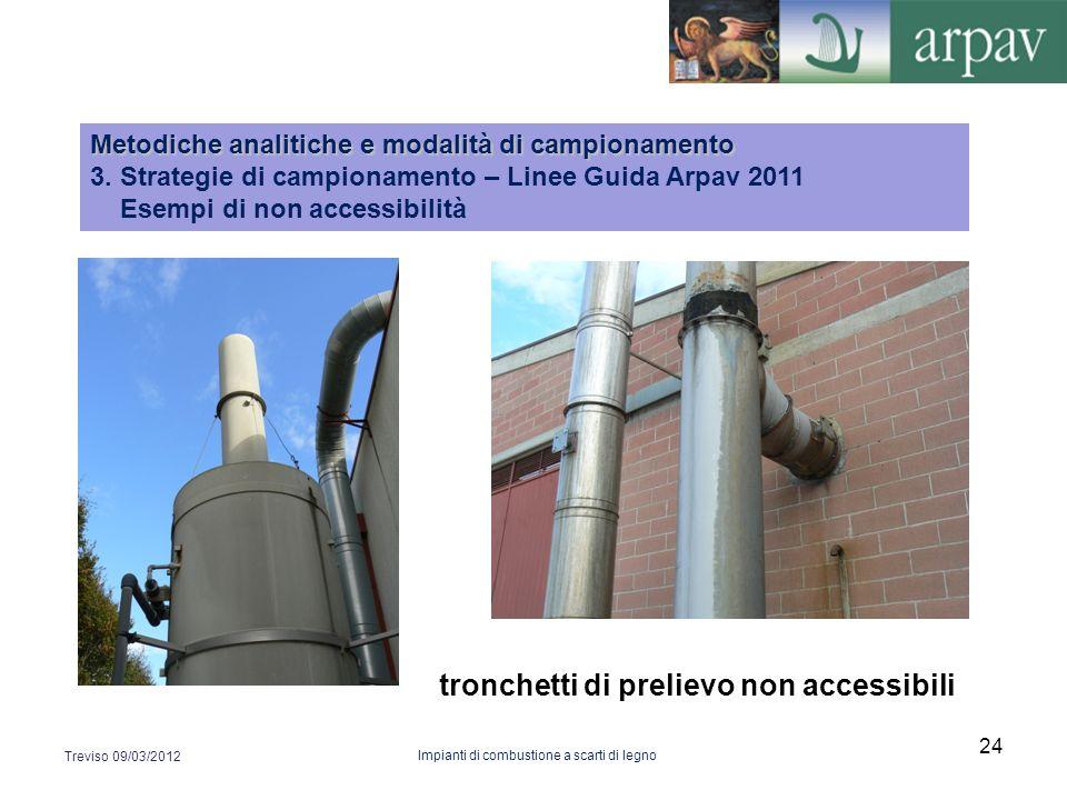 tronchetti di prelievo non accessibili Impianti di combustione a scarti di legno Metodiche analitiche e modalità di campionamento Metodiche analitiche