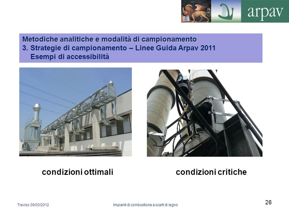 condizioni ottimali condizioni critiche Impianti di combustione a scarti di legno Metodiche analitiche e modalità di campionamento Metodiche analitich