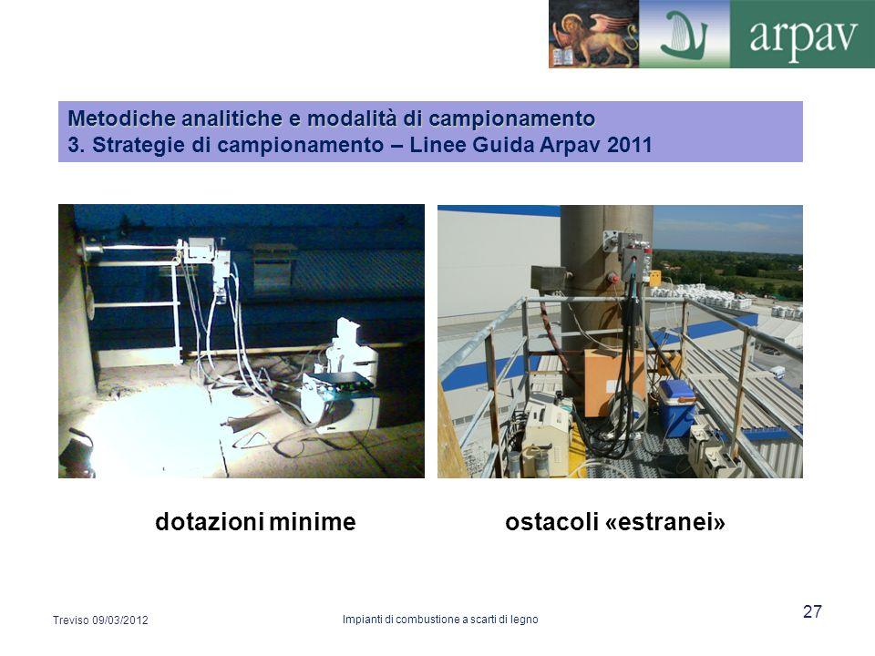 dotazioni minimeostacoli «estranei» Impianti di combustione a scarti di legno Metodiche analitiche e modalità di campionamento Metodiche analitiche e
