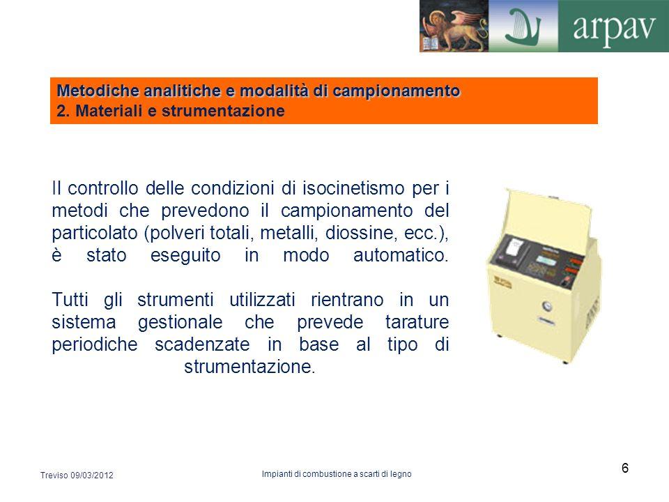 Il controllo delle condizioni di isocinetismo per i metodi che prevedono il campionamento del particolato (polveri totali, metalli, diossine, ecc.), è