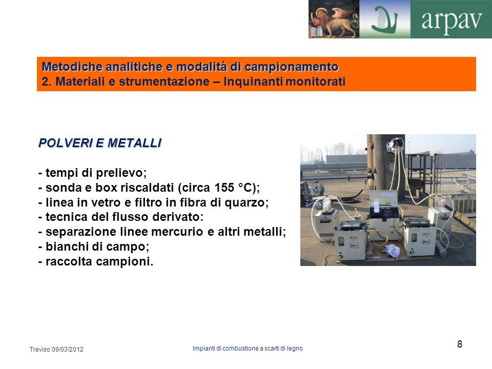 POLVERI E METALLI POLVERI E METALLI - tempi di prelievo; - sonda e box riscaldati (circa 155 °C); - linea in vetro e filtro in fibra di quarzo; - tecn