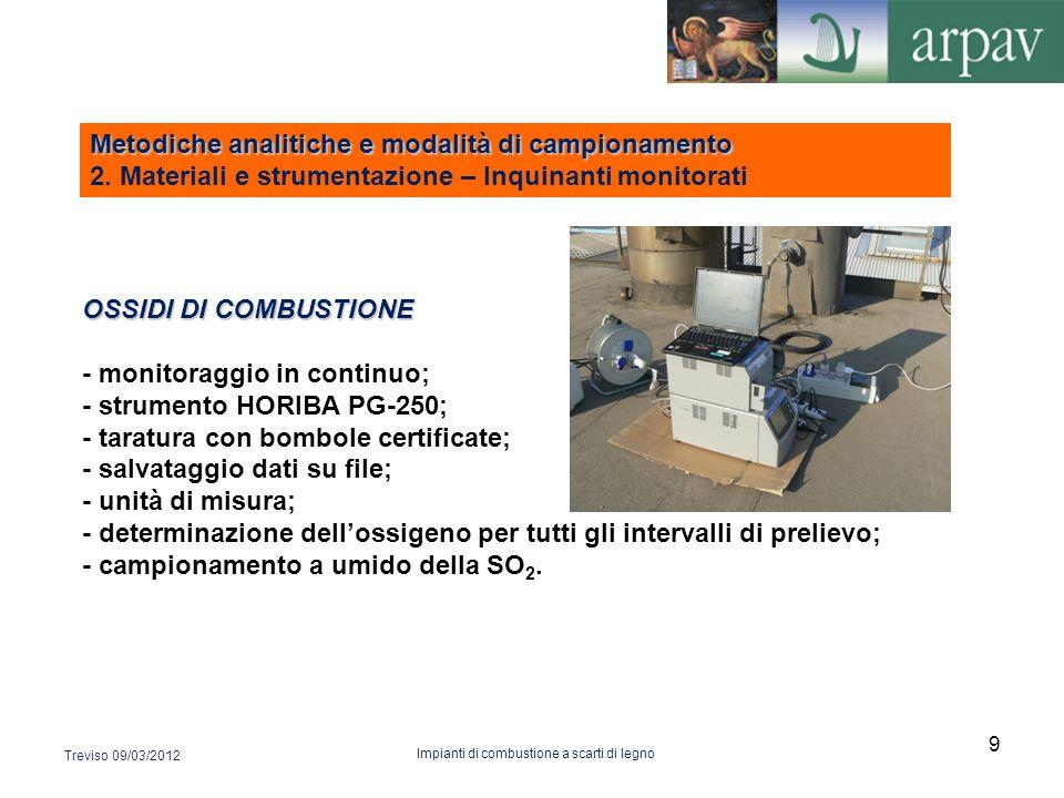 OSSIDI DI COMBUSTIONE OSSIDI DI COMBUSTIONE - monitoraggio in continuo; - strumento HORIBA PG-250; - taratura con bombole certificate; - salvataggio d
