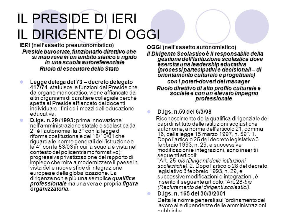 IL PROFILO FUNZIONALE E LE COMPETENZE DEL DS (art.