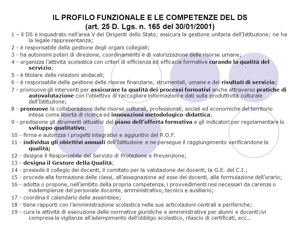 IL PROFILO FUNZIONALE E LE COMPETENZE DEL DS (art. 25 D. Lgs. n. 165 del 30/01/2001) 1 – il DS è inquadrato nellarea V dei Dirigenti dello Stato; assi